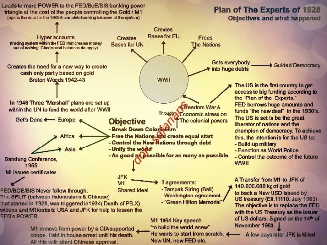diagram GHMA